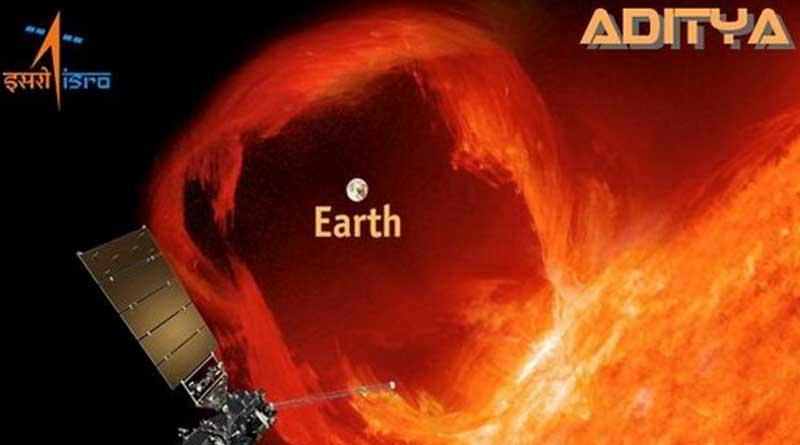 ISRO will launch Aditya L1 to Study the Sun