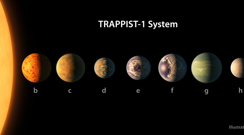 NASA asks Twitter users to name  the newly discovered planets