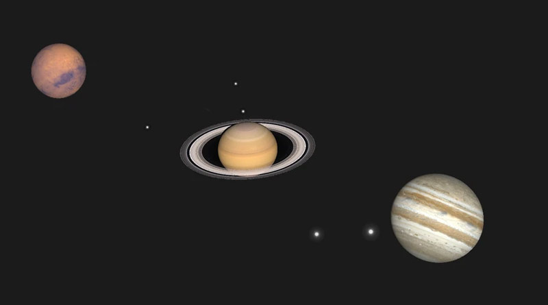 Three planets are in same line maintaining distances, a regular cosmic phase