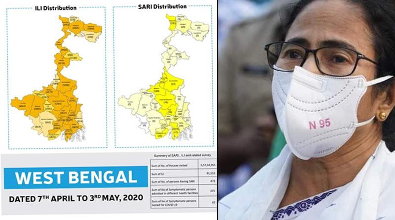 Mamata Banerjee applaudse ASHA Workers for their job