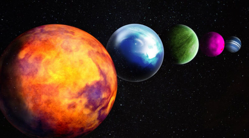 Five planets can be seen togethet in the morning sky with naked eyes