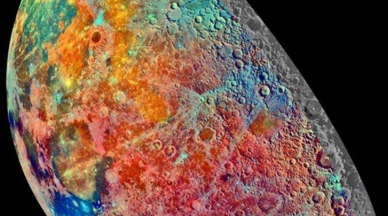 NASA Shares colorful hyperreal moon portrait captured by Galileo Probe। Sangbad Pratidin